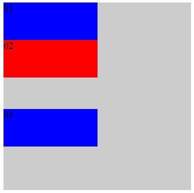 HTML Div com posição relativa
