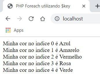 PHP Foreach utilizando $key