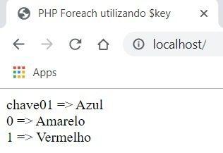 Exemplo utilizando chave personalizada