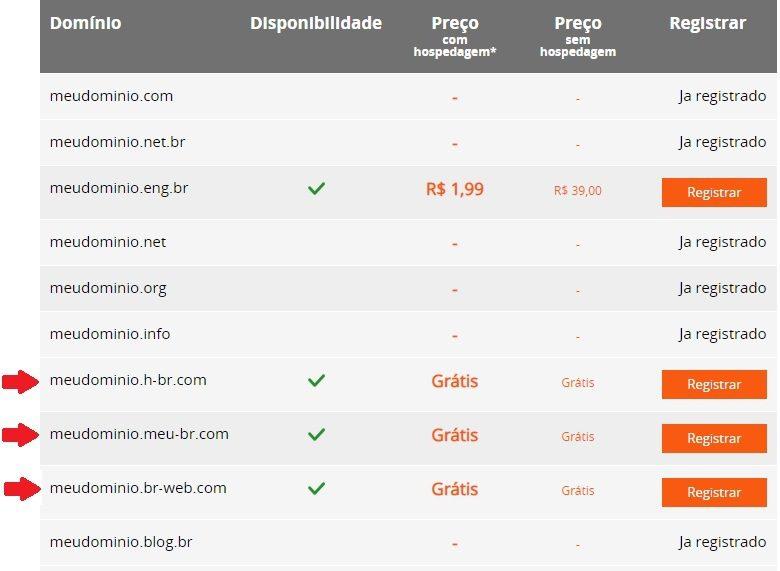 Opções de registro de domínio grátis