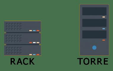 Servidor Web em Rack ou em Torre